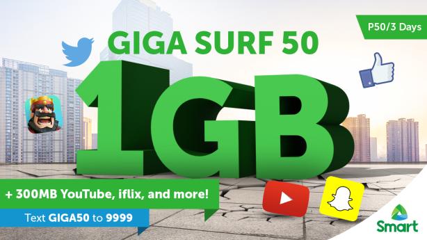 GigaSurf TW